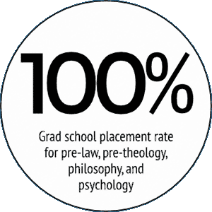 100 percent grad school placement rate for pre-law, pre-theology, philosophy, and psychology