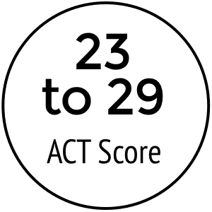 26 average ACT